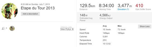 Strava stats from the day.
